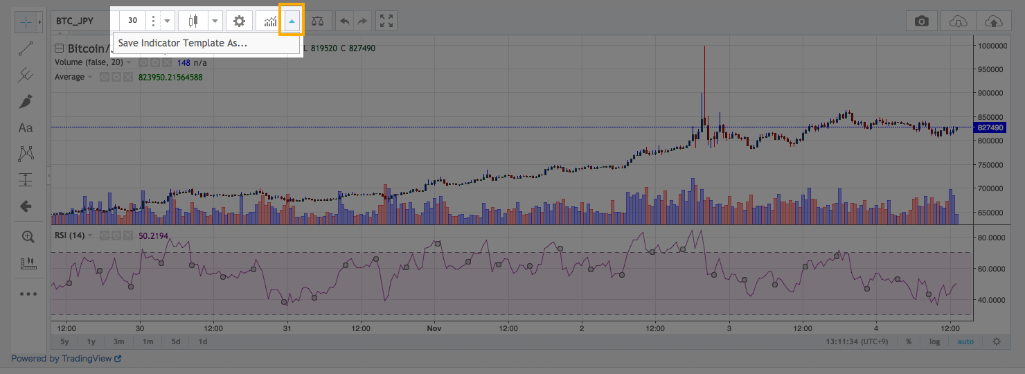 Tradingview Plot Vertical Line
